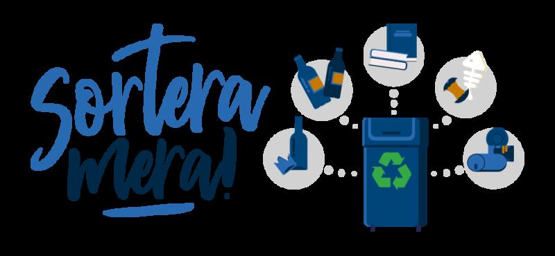 Texten SORTERA MERA tillsammans med soptunna och olika avfall som ska sorteras.