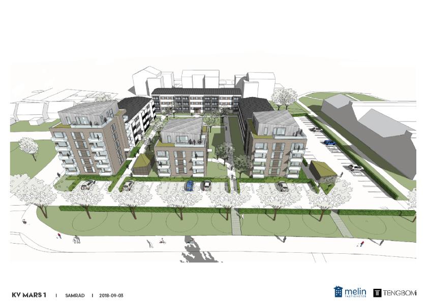 Aktuella byggprojekt Melin Fastigheter